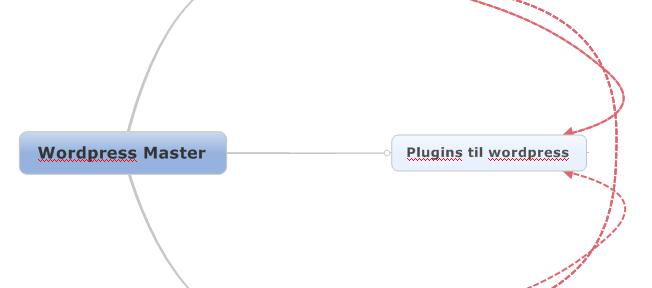 1. Plass på Google – Sanne linker om innholdet ditt sørger for det!